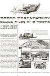 Dodge Mileage Marathon Ad