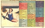 Pin Up Girlie Postcard