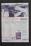 Vintage Ad: 1935 Eveready Prestone Ad