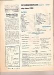 Workbench Magazine - May/june 1980