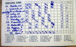 Click to view larger image of Chicago Cubs vs. Atlanta Braves Scorecard August 1973 (Image7)