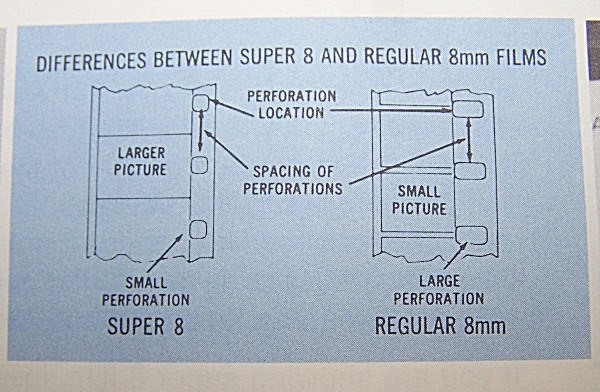 Understanding Differences of Regular 8mm & Super 8 Film (Image1)