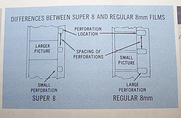 Understanding Differences of Regular 8mm & Super 8 Film