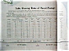 Click to view larger image of Map US Postal Rates 1912 Large Foldout (Image4)