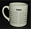 Click to view larger image of 1982 Dallas Leather and Fur Care Coffee Mug (Image2)