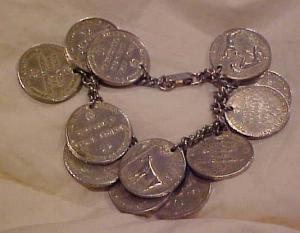 Astrology charm bracelet (Image1)