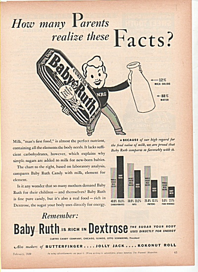 Baby Ruth candy bar ad 1939 (Image1)