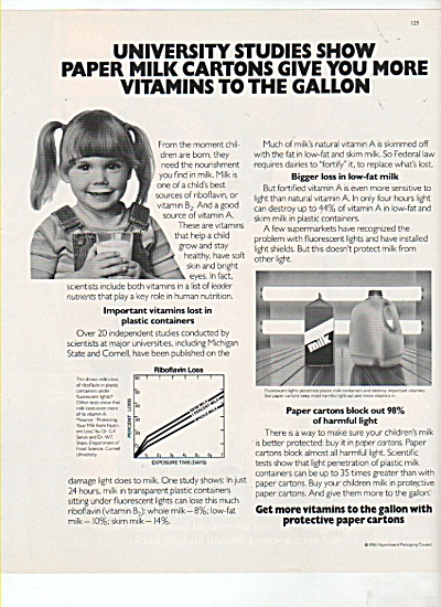 Paper milk cartons ad  1988 (Image1)