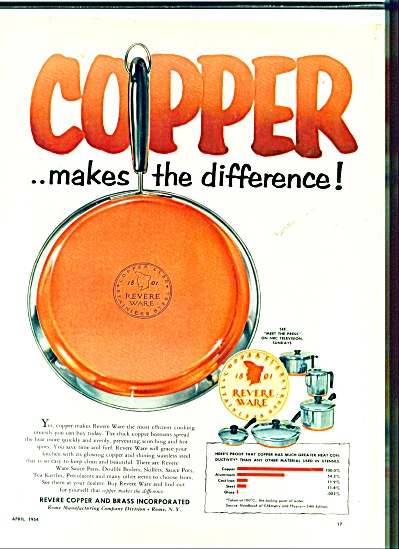Copper makes the difference ad - 1954 (Image1)