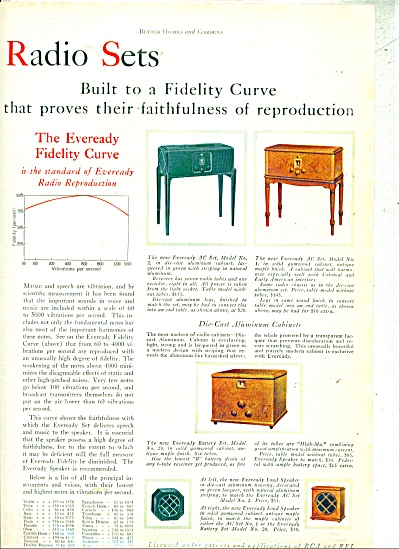 Radio sets built to a fidelity curve ad (Image1)