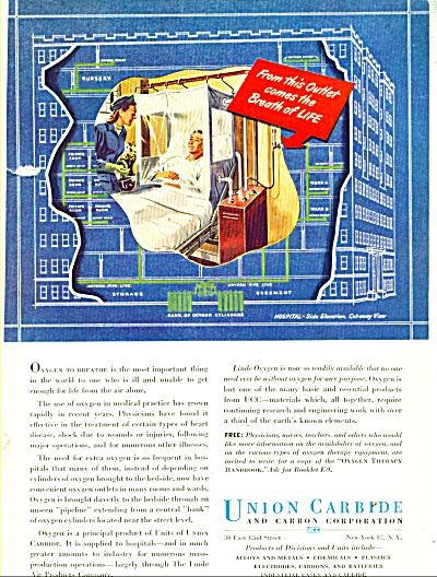 Union Carbide and Carbon Corp. ad 1946 (Image1)