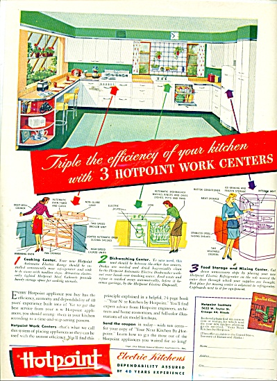 Hotpoint electric kitchens ad - 1946 (Image1)