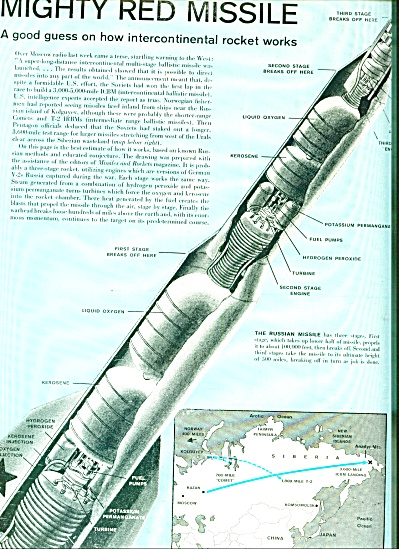 Mighty Red Missile - U.S. Missiles story (Image1)
