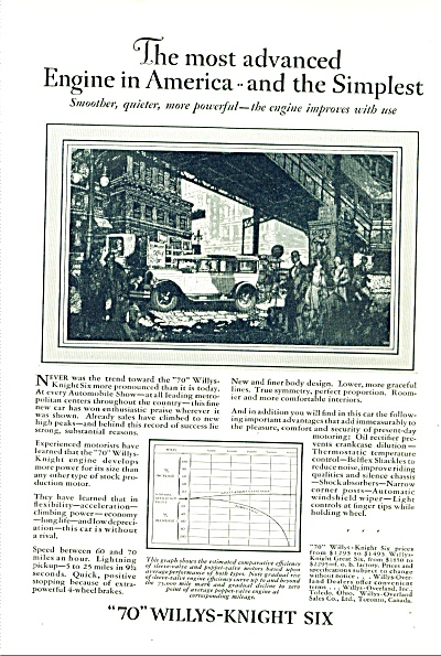 1927 -=  70 Willys-Knight six automobile ad (Image1)