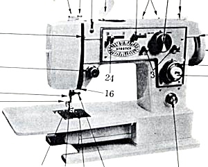 J C Penney 6925 sewing machine manual (Image1)