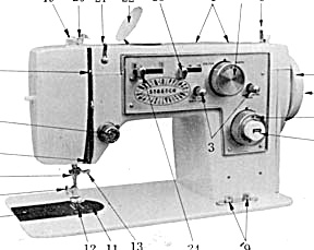J C Penney 6120 sewing machine manual (Image1)
