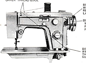 Kenmore by Sears models C877 and 782 (Image1)