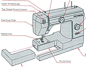 DOWNLOAD / PDF Kenmore by Sears sewing machine manual (smm500bpdf) (Image1)