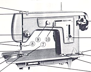 DOWNLOAD / PDF Kenmore by Sears 1213 sewing machine manual (smm936cpdf) (Image1)