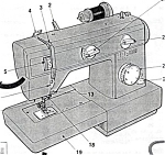 Click here to enlarge image and see more about item smm046c: 25 sewing machine manual