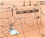 Click here to enlarge image and see more about item smm103: PRINTED Singer 518  sewing machine manual (smm103)