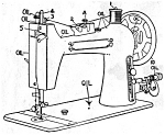 Click here to enlarge image and see more about item smm1059: PRINTED Minnesota by Sears model H sewing machine manual (smm1059)