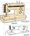 Click here to enlarge image and see more about item smm1062a: PRINTED Kenmore by Sears 1913 sewing machine manual (smm1062a)