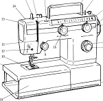 Click here to enlarge image and see more about item smm1143pdf: Nelco Sierra model 234F sewing machine manual