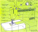 Click here to enlarge image and see more about item smm116: DOWNLOAD / PDF Singer 833 sewing machine instruction manual (smm116)