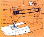 Click here to enlarge image and see more about item smm117c: Singer 834 Stylist sewing machine manual original (C)