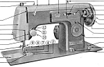 Click here to enlarge image and see more about item smm1187: PRINTED Kenmore by Sears 352 sewing machine manual (smm1187)