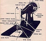 Click here to enlarge image and see more about item smm132: Bel Air sewing machine instruction manual