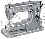 Click here to enlarge image and see more about item smm1400a: Husqvarna model 21 A sewing machine manual