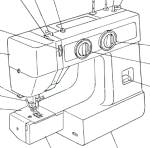Janome JA 1504 sewing machine manual