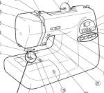 Janome sewing machine manual