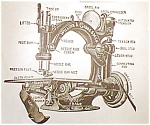 Click here to enlarge image and see more about item smm196: PRINTED Willcox and Gibbs treadle hand crank sewing machine manual (smm196)