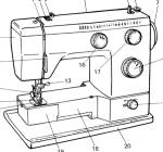 Alta 500 S sewing machine manual