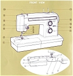 Click here to enlarge image and see more about item smm273: PRINTED Kenmore by Sears 1946 sewing machine manual (smm273)