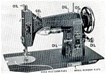 Click here to enlarge image and see more about item smm405: Franklin 117.871 sewing machine manual