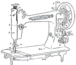Click here to enlarge image and see more about item smm410: Standard VS sewing machine manual (smm410)