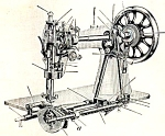 Click here to enlarge image and see more about item smm421: Gritzner central bobbin sewing machine manual