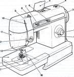 Click here to enlarge image and see more about item smm458pdf: DOWNLOAD / PDF Singer 2502 sewing machine instruction manual (smm458pdf)