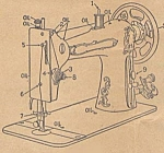 Click here to enlarge image and see more about item smm492a: Franklin A sewing machine manual
