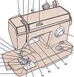 Click here to enlarge image and see more about item smm501: PRINTED Singer 1411 sewing machine instruction manual (smm501)