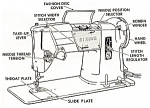 Click here to enlarge image and see more about item smm550: PRINTED Singer 328 sewing machine instruction manual (smm550)