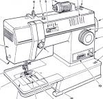 Click here to enlarge image and see more about item smm564apdf: DOWNLOAD / PDF Singer 8 pattern sewing machine manual (smm564apdf)