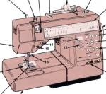 Click here to enlarge image and see more about item smm580pdf: DOWNLOAD / PDF Singer 2210 sewing machine instruction manual (smm580pdf)