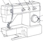 DOWNLOAD / PDF Seammaster 1700 sewing machine manual (smm609pdf)