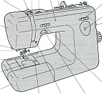 Click here to enlarge image and see more about item smm666: PRINTED ME 4123 sewing machine manual (smm666)