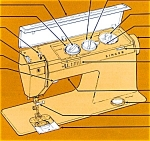 Click here to enlarge image and see more about item smm728: PRINTED Singer 900 Futura sewing machine manual (smm728)
